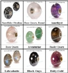 Facted Gems Charms